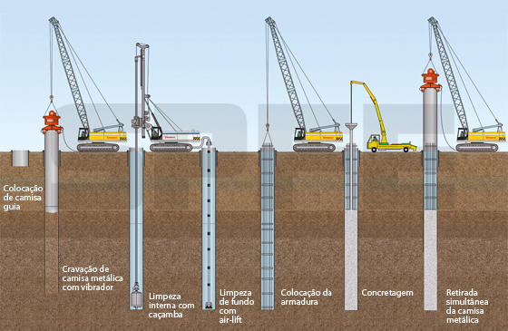 Sheet Pile Installation Guide Sheet Piling Scb